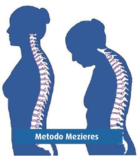 http://www.gruppoisama.it/wp-content/uploads/2019/01/riabilitazione-posturale.jpg